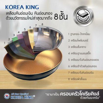 โฆษณากระทะโคเรียคิง Korea King ที่อ้างว่ามีการเคลือบผิวถึง 8 ชั้น