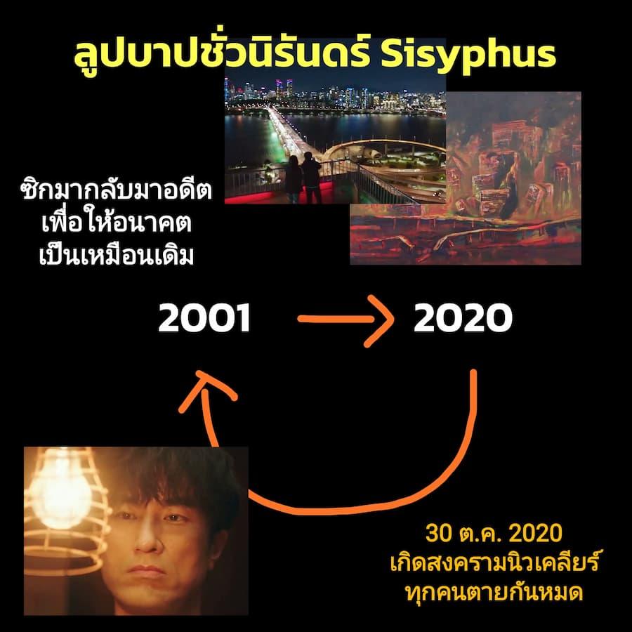 Sisyphus the Myth EP8